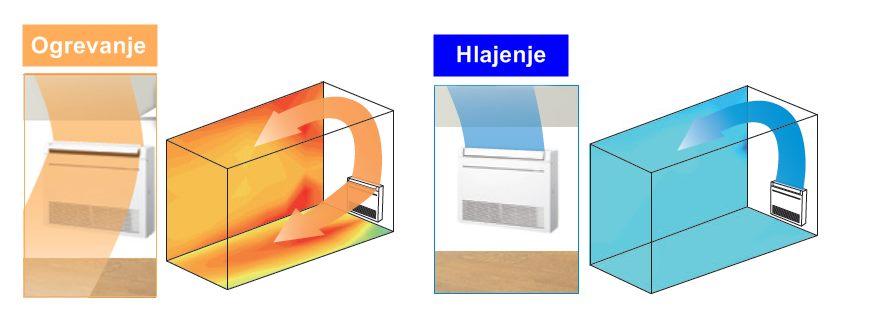 MFZ-KJ-ogrevanje-hlajenje